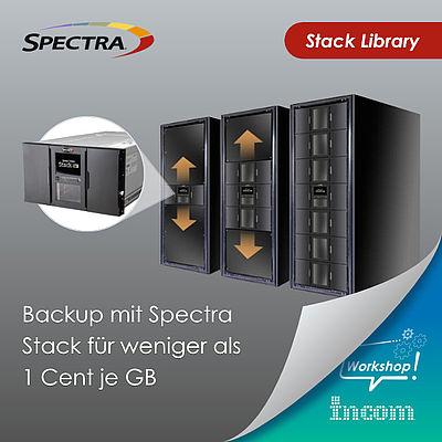 Backup Workshop mit Spectra Logic
