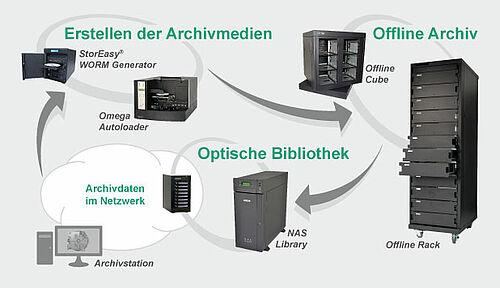 INCOM seit 20 Jahren auf der DMS Expo in Stuttgart