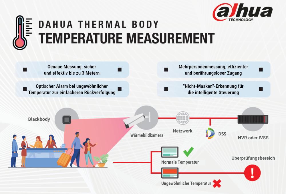 Dahua Wärmebildkamera
