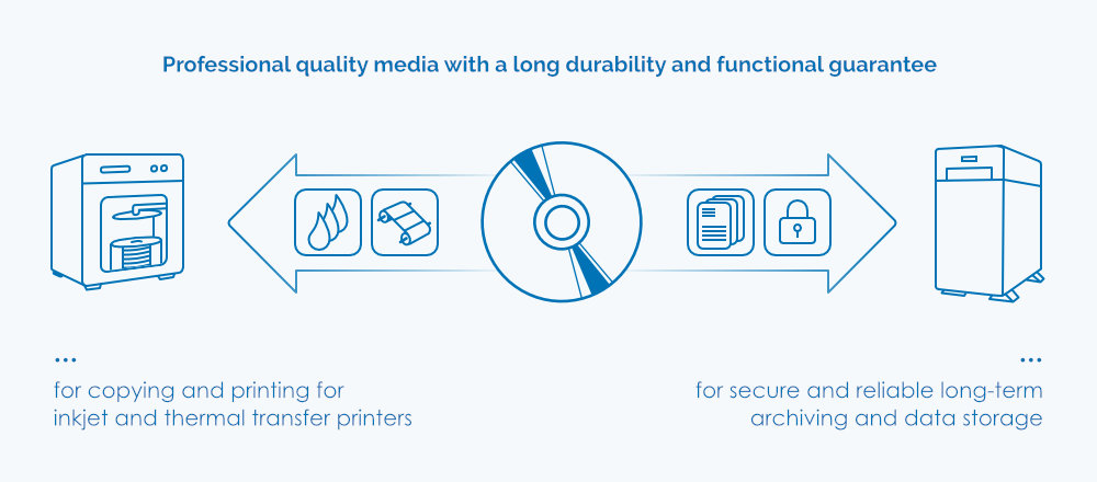 Professional quality media with a long shelf life and functional guarantee